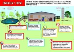 UWAGA !!! Główny Lekarz Weterynarii informuje o stwierdzeniu kolejnego 338 ogniska wysoce zjadliwej grypy ptaków (HPAI) u drobiu w 2021 r. podtypu H5N8 na podstawie wyników badań laboratoryjnych Państwowego Instytutu Weterynaryjnego - Państwowego Instytu